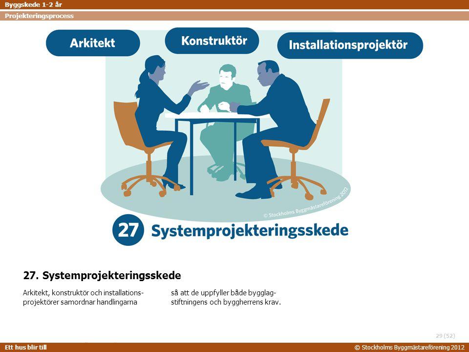 STOCKHOLMS BYGGMÄSTAREFÖRENING 2014-06-24 Ett hus blir till© Stockholms Byggmästareförening 2012 (52) 27. Systemprojekteringsskede Arkitekt, konstrukt
