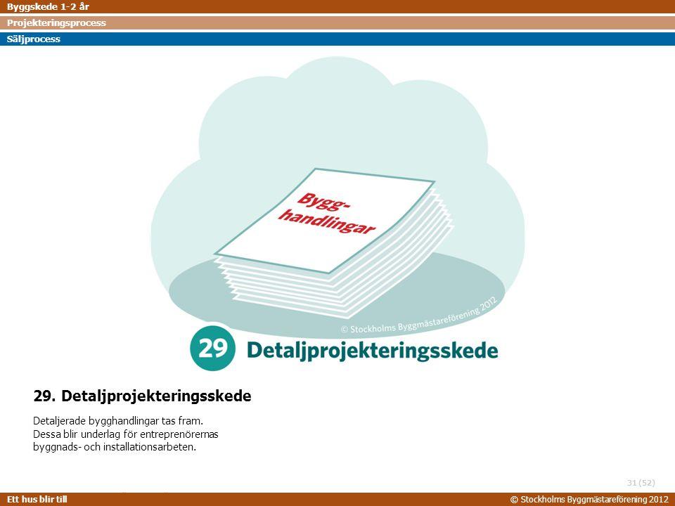 STOCKHOLMS BYGGMÄSTAREFÖRENING 2014-06-24 Ett hus blir till© Stockholms Byggmästareförening 2012 (52) 29. Detaljprojekteringsskede Detaljerade bygghan