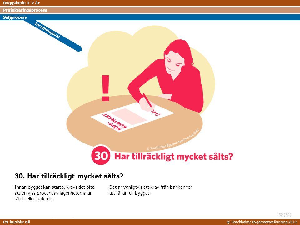 STOCKHOLMS BYGGMÄSTAREFÖRENING 2014-06-24 Ett hus blir till© Stockholms Byggmästareförening 2012 (52) 30. Har tillräckligt mycket sålts? Innan bygget