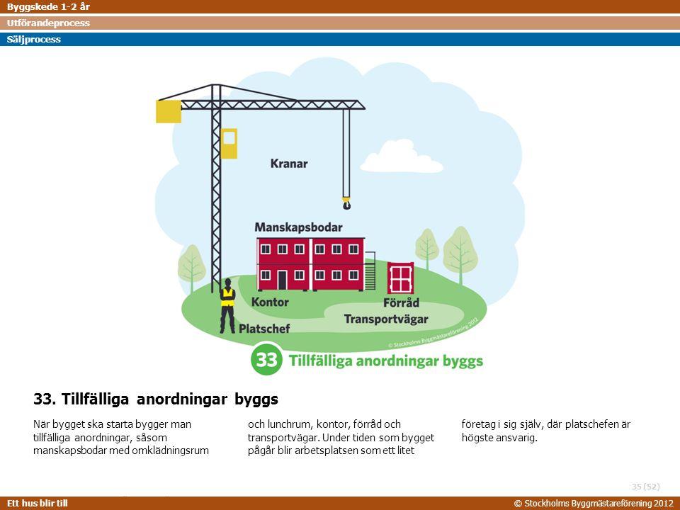 STOCKHOLMS BYGGMÄSTAREFÖRENING 2014-06-24 Ett hus blir till© Stockholms Byggmästareförening 2012 (52) 33. Tillfälliga anordningar byggs När bygget ska