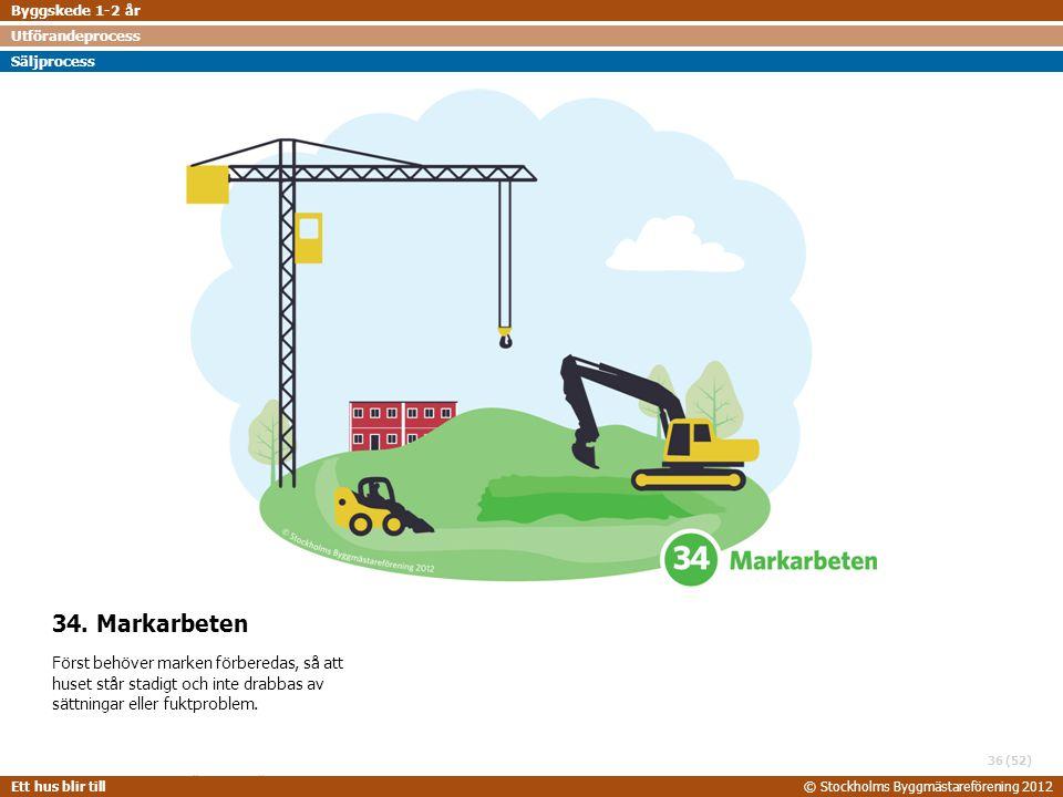 STOCKHOLMS BYGGMÄSTAREFÖRENING 2014-06-24 Ett hus blir till© Stockholms Byggmästareförening 2012 (52) 34. Markarbeten Först behöver marken förberedas,