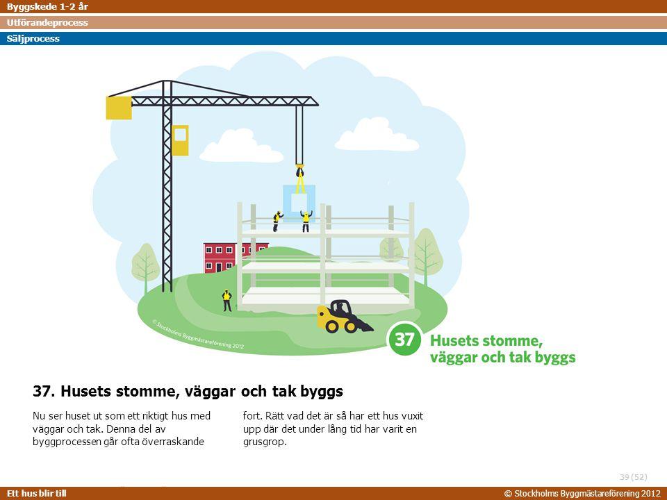 STOCKHOLMS BYGGMÄSTAREFÖRENING 2014-06-24 Ett hus blir till© Stockholms Byggmästareförening 2012 (52) 37. Husets stomme, väggar och tak byggs Nu ser h