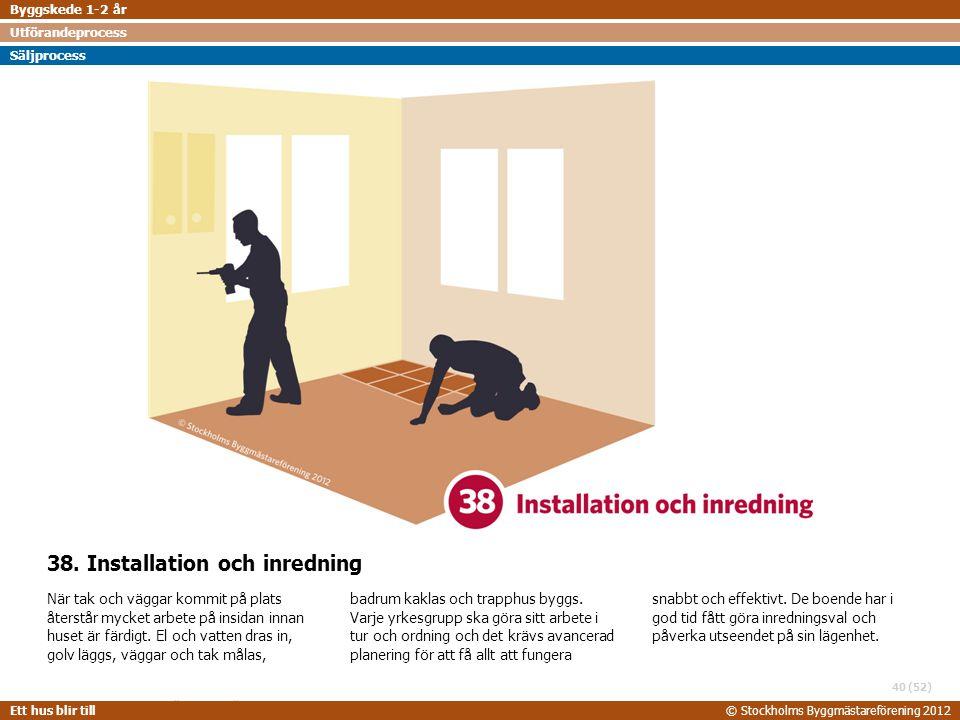 STOCKHOLMS BYGGMÄSTAREFÖRENING 2014-06-24 Ett hus blir till© Stockholms Byggmästareförening 2012 (52) 38. Installation och inredning När tak och vägga
