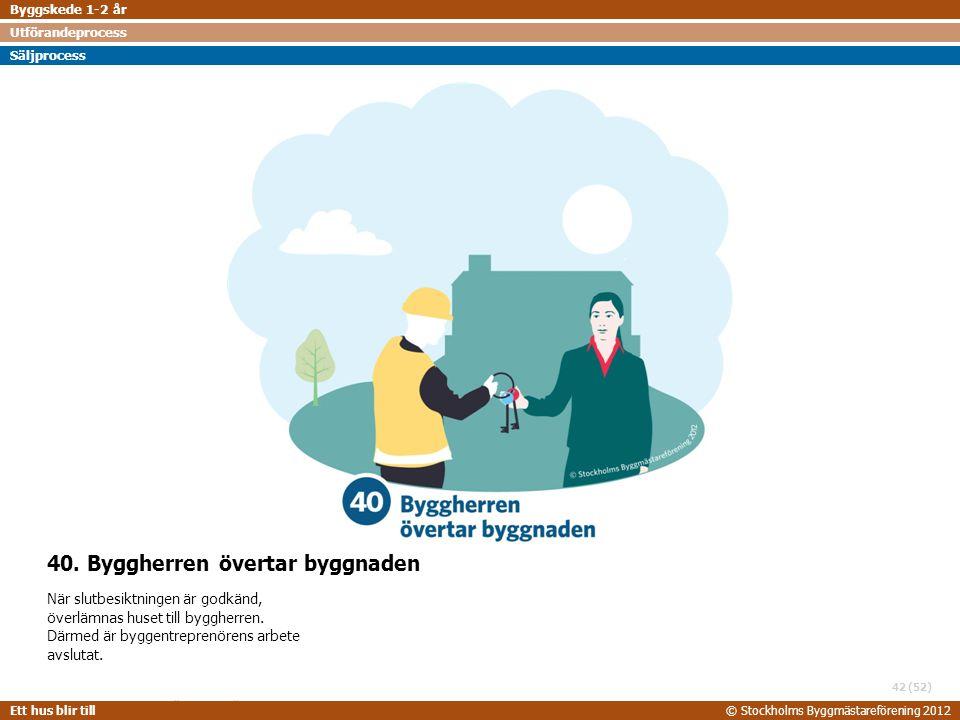 STOCKHOLMS BYGGMÄSTAREFÖRENING 2014-06-24 Ett hus blir till© Stockholms Byggmästareförening 2012 (52) 40. Byggherren övertar byggnaden När slutbesiktn