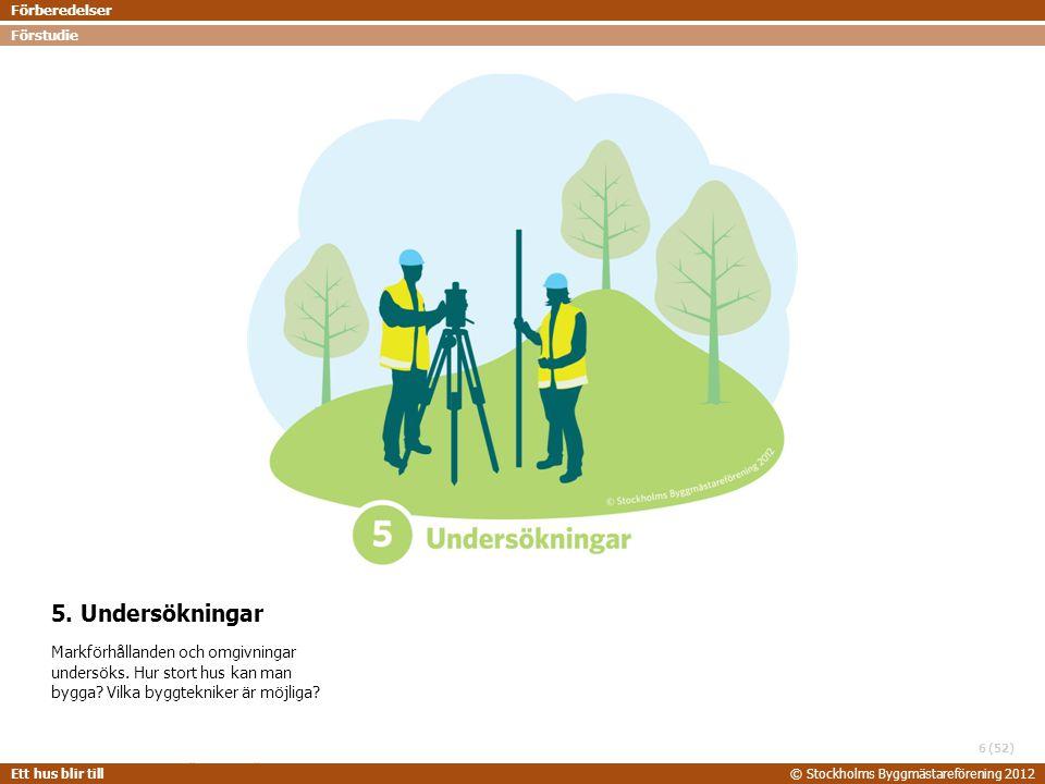 STOCKHOLMS BYGGMÄSTAREFÖRENING 2014-06-24 Ett hus blir till© Stockholms Byggmästareförening 2012 (52) 5. Undersökningar Markförhållanden och omgivning