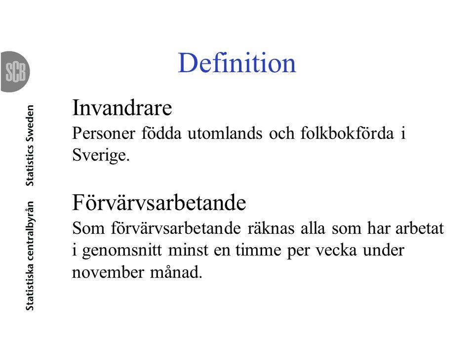 Definition Invandrare Personer födda utomlands och folkbokförda i Sverige. Förvärvsarbetande Som förvärvsarbetande räknas alla som har arbetat i genom