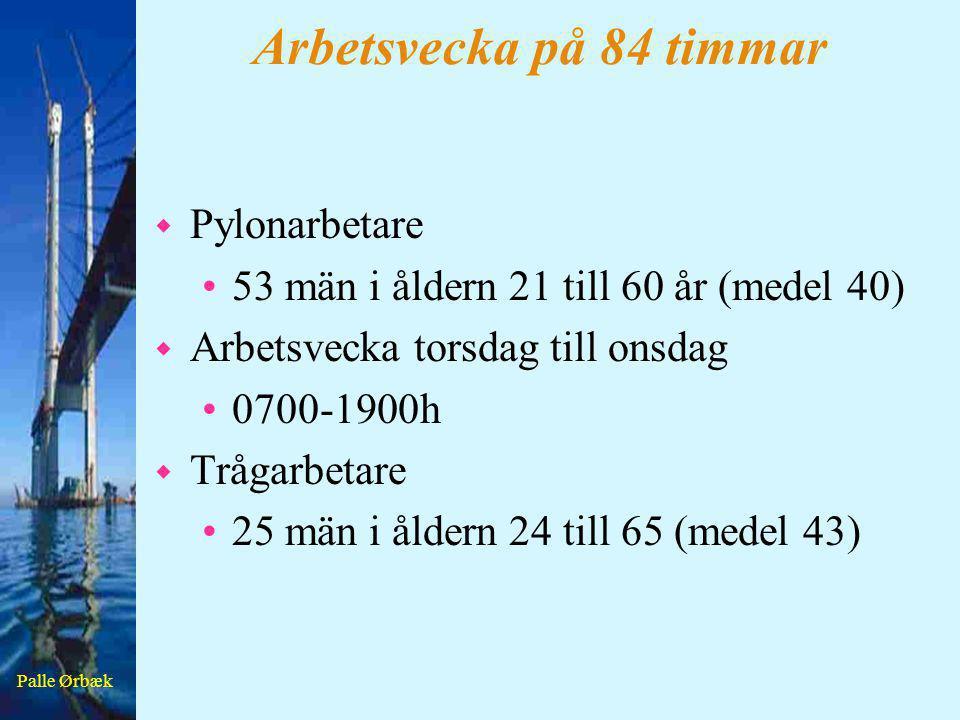 Palle Ørbæk Arbetsvecka på 84 timmar w Pylonarbetare •53 män i åldern 21 till 60 år (medel 40) w Arbetsvecka torsdag till onsdag •0700-1900h w Trågarb