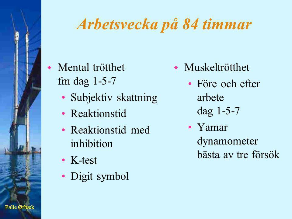 Palle Ørbæk Arbetsvecka på 84 timmar w Mental trötthet fm dag 1-5-7 •Subjektiv skattning •Reaktionstid •Reaktionstid med inhibition •K-test •Digit sym