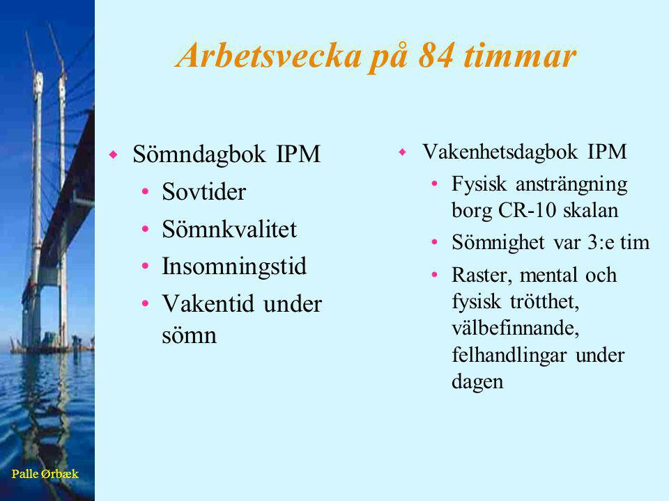 Palle Ørbæk Arbetsvecka på 84 timmar w Sömndagbok IPM •Sovtider •Sömnkvalitet •Insomningstid •Vakentid under sömn w Vakenhetsdagbok IPM •Fysisk ansträ