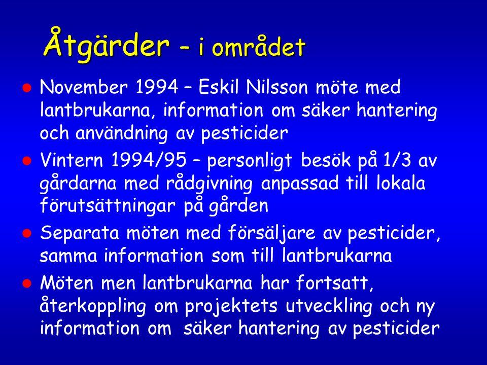 Slutsatser  Viktigt med information för korrekt hantering och spridning av pesticider för att minimera riskerna för miljön  Viktigt att ha kunskap och kontroll över pesticiders uppträdande i miljön - kräver övervakning, forskning och försök