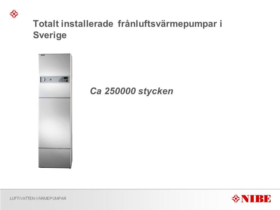LUFT/VATTEN-VÄRMEPUMPAR Totalt installerade frånluftsvärmepumpar i Sverige Ca 250000 stycken