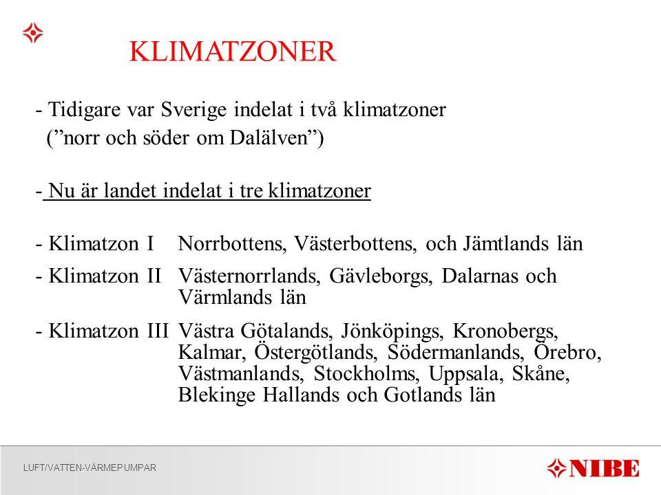 LUFT/VATTEN-VÄRMEPUMPAR KLIMATZONER - Tidigare var Sverige indelat i två klimatzoner ( norr och söder om Dalälven ) - Nu är landet indelat i tre klimatzoner - Klimatzon INorrbottens, Västerbottens, och Jämtlands län - Klimatzon II Västernorrlands, Gävleborgs, Dalarnas och Värmlands län - Klimatzon IIIVästra Götalands, Jönköpings, Kronobergs, Kalmar, Östergötlands, Södermanlands, Örebro, Västmanlands, Stockholms, Uppsala, Skåne, Blekinge Hallands och Gotlands län