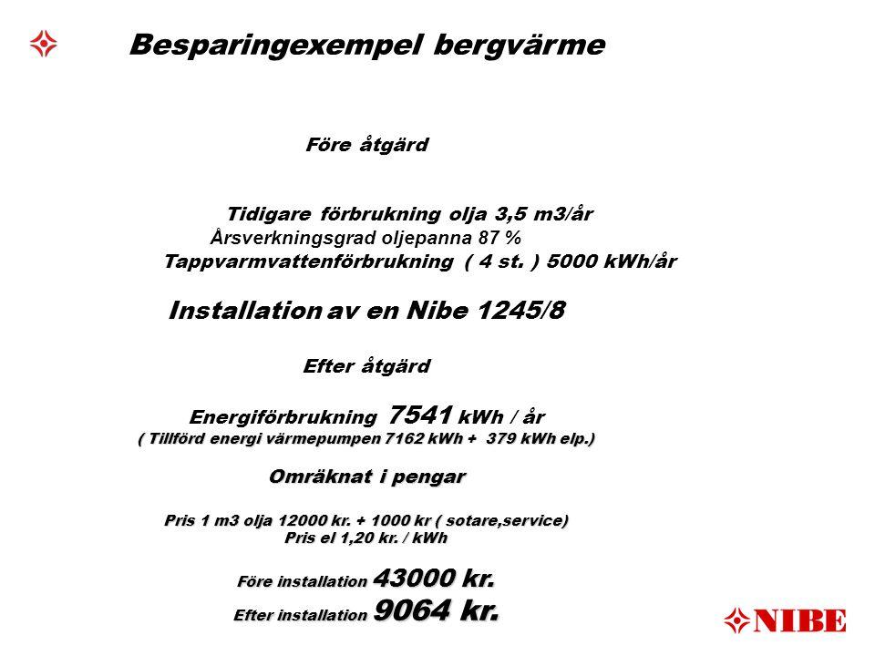 Husby Säteri, hustyp Champagne Förutsättningar Klimatområde ort Norrköping.vintern 2010/11 - 4,9 grader medeltemperatur.