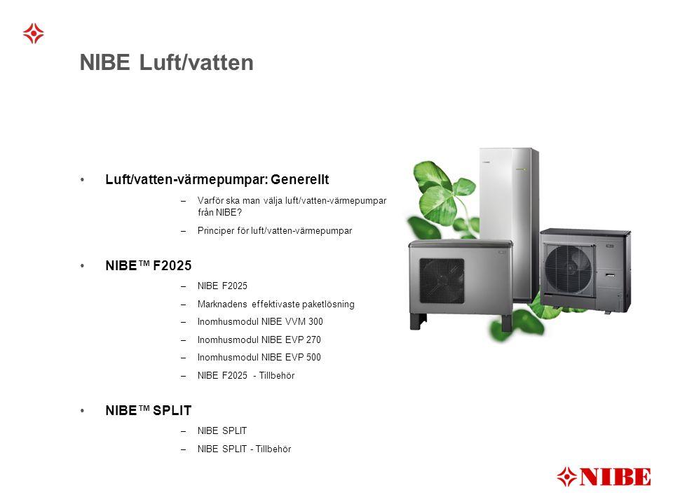 •Luft/vatten-värmepumpar: Generellt –Varför ska man välja luft/vatten-värmepumpar från NIBE.