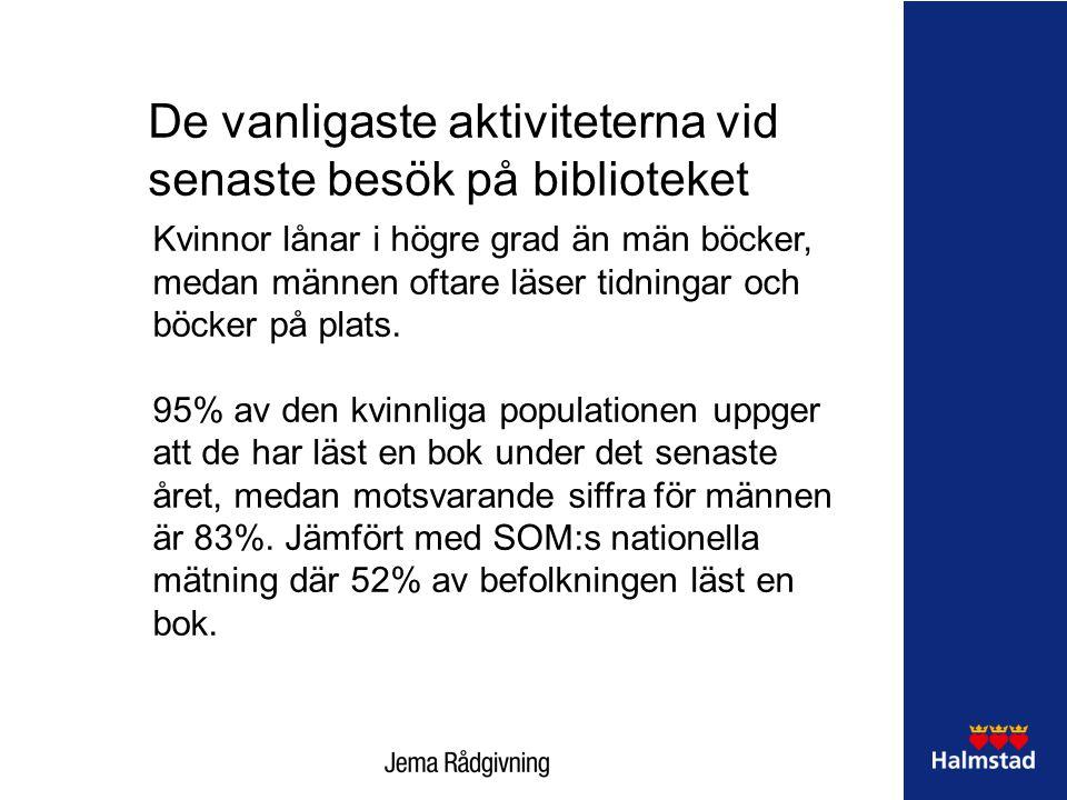 Kvinnor lånar i högre grad än män böcker, medan männen oftare läser tidningar och böcker på plats.