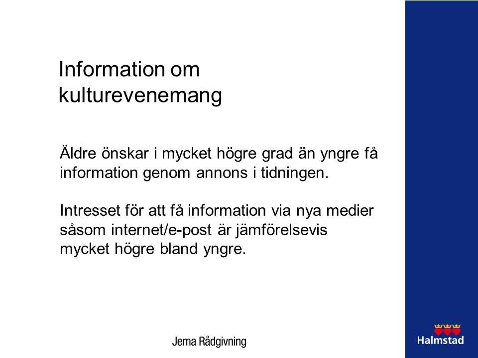 Information om kulturevenemang Äldre önskar i mycket högre grad än yngre få information genom annons i tidningen.