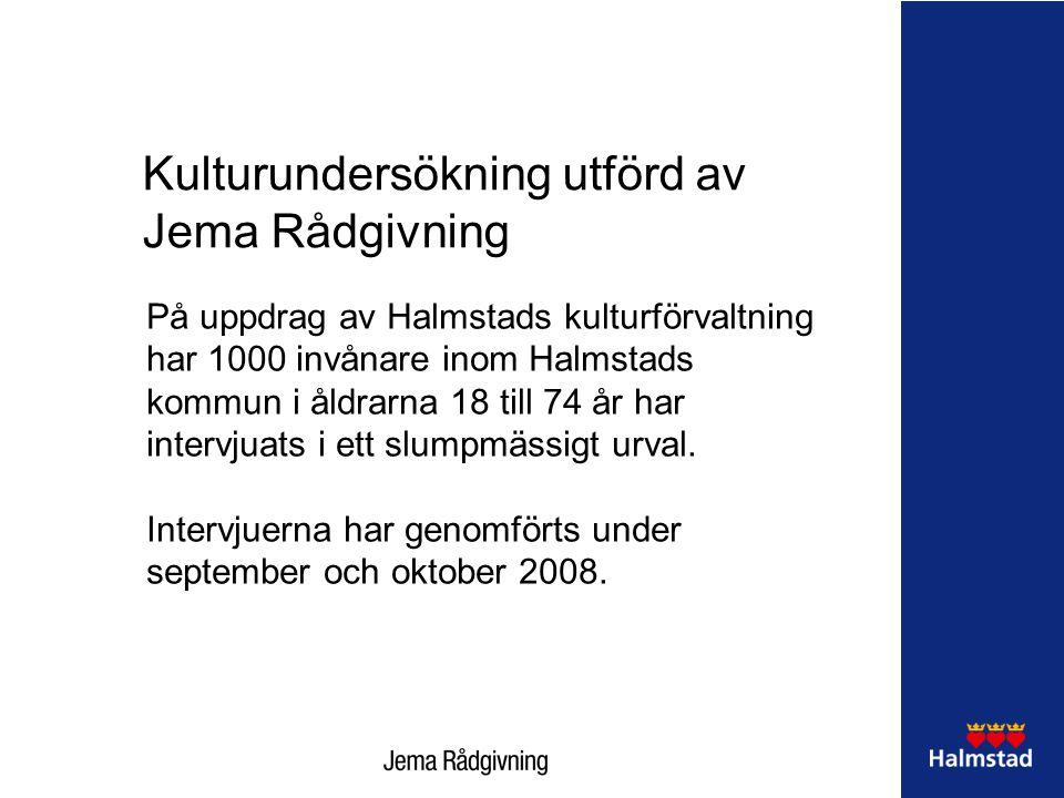 Kulturundersökning utförd av Jema Rådgivning På uppdrag av Halmstads kulturförvaltning har 1000 invånare inom Halmstads kommun i åldrarna 18 till 74 år har intervjuats i ett slumpmässigt urval.