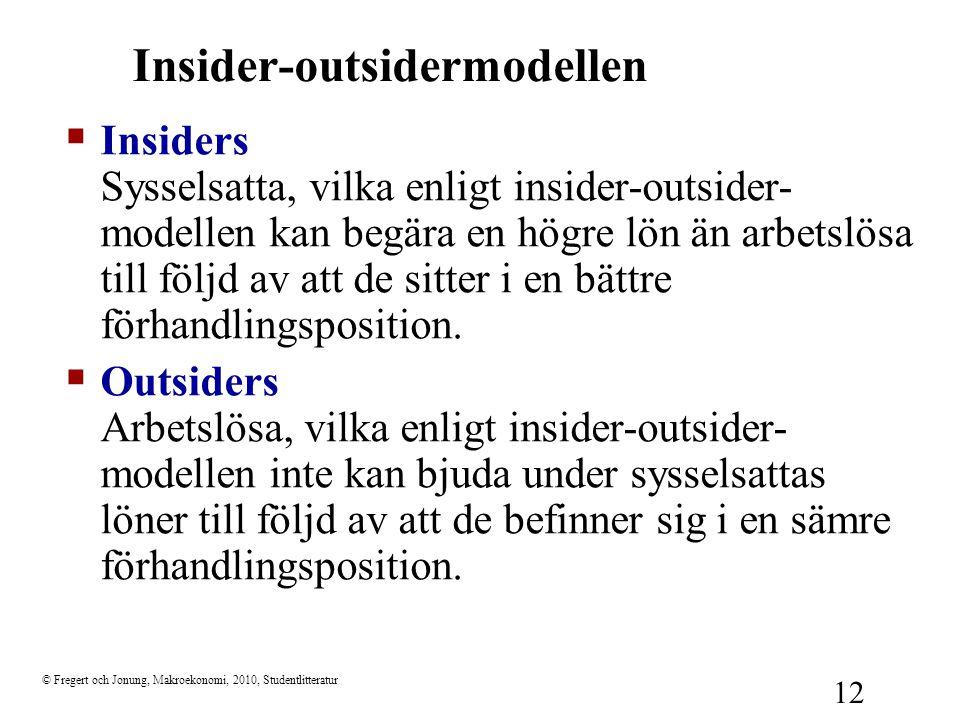 © Fregert och Jonung, Makroekonomi, 2010, Studentlitteratur 12  Insiders Sysselsatta, vilka enligt insider-outsider- modellen kan begära en högre lön än arbetslösa till följd av att de sitter i en bättre förhandlingsposition.