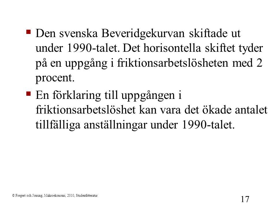 © Fregert och Jonung, Makroekonomi, 2010, Studentlitteratur 17  Den svenska Beveridgekurvan skiftade ut under 1990-talet.