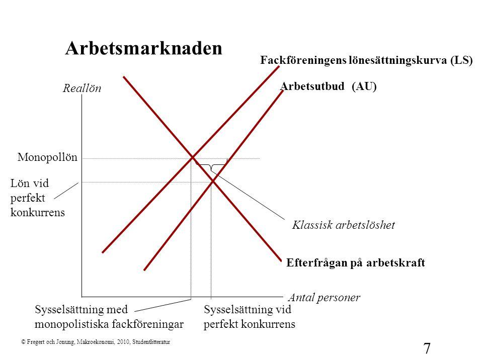 © Fregert och Jonung, Makroekonomi, 2010, Studentlitteratur 18 Tillfälligt anställda i Sverige 1987-2009