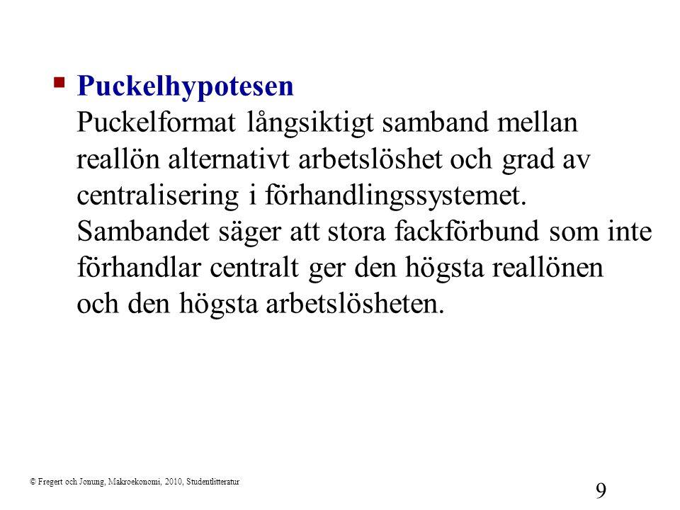 © Fregert och Jonung, Makroekonomi, 2010, Studentlitteratur 10 Puckelhypotesen LågHög Reallön, arbetslöshet Grad av centralisering