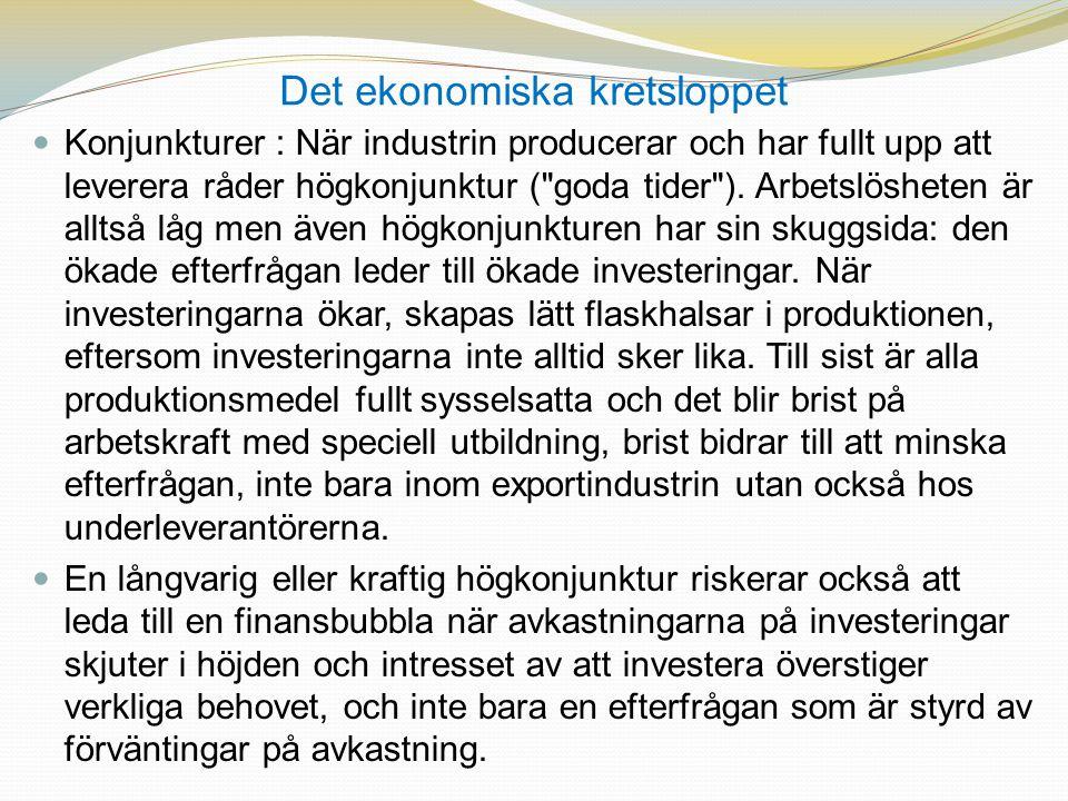 Det ekonomiska kretsloppet  Konjunkturer : När industrin producerar och har fullt upp att leverera råder högkonjunktur (
