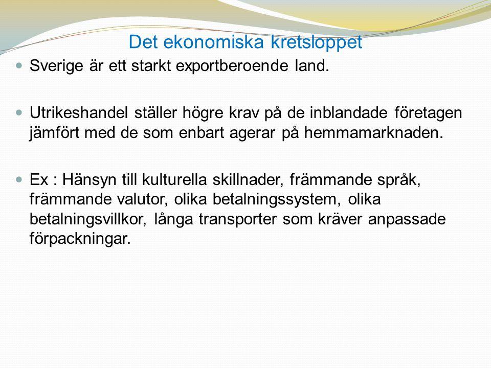  Sverige är ett starkt exportberoende land.  Utrikeshandel ställer högre krav på de inblandade företagen jämfört med de som enbart agerar på hemmama
