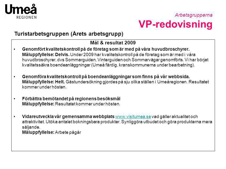 Arbetsgrupperna VP-redovisning Mål & resultat 2009 •Genomfört kvalitetskontroll på de företag som är med på våra huvudbroschyrer. Måluppfyllelse: Delv