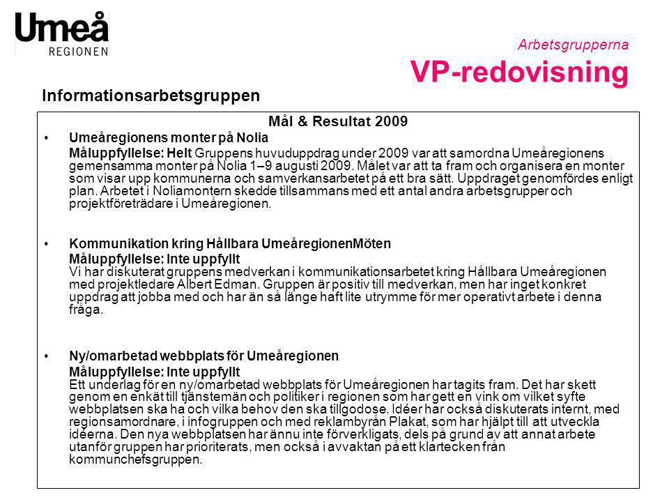 Mål & Resultat 2009 •Umeåregionens monter på Nolia Måluppfyllelse: Helt Gruppens huvuduppdrag under 2009 var att samordna Umeåregionens gemensamma mon