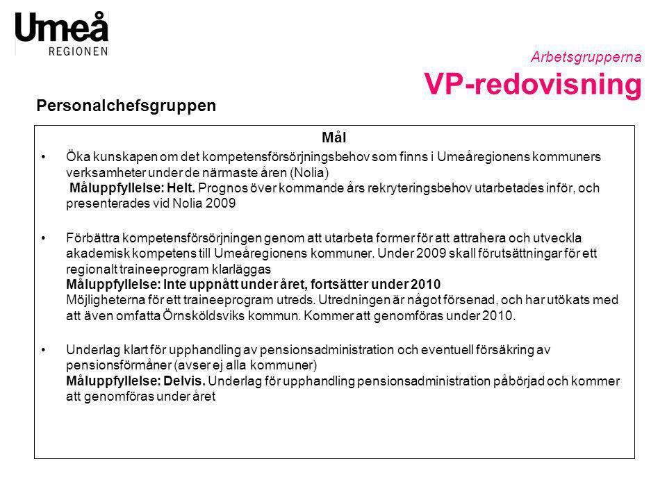 Mål •Öka kunskapen om det kompetensförsörjningsbehov som finns i Umeåregionens kommuners verksamheter under de närmaste åren (Nolia) Måluppfyllelse: H