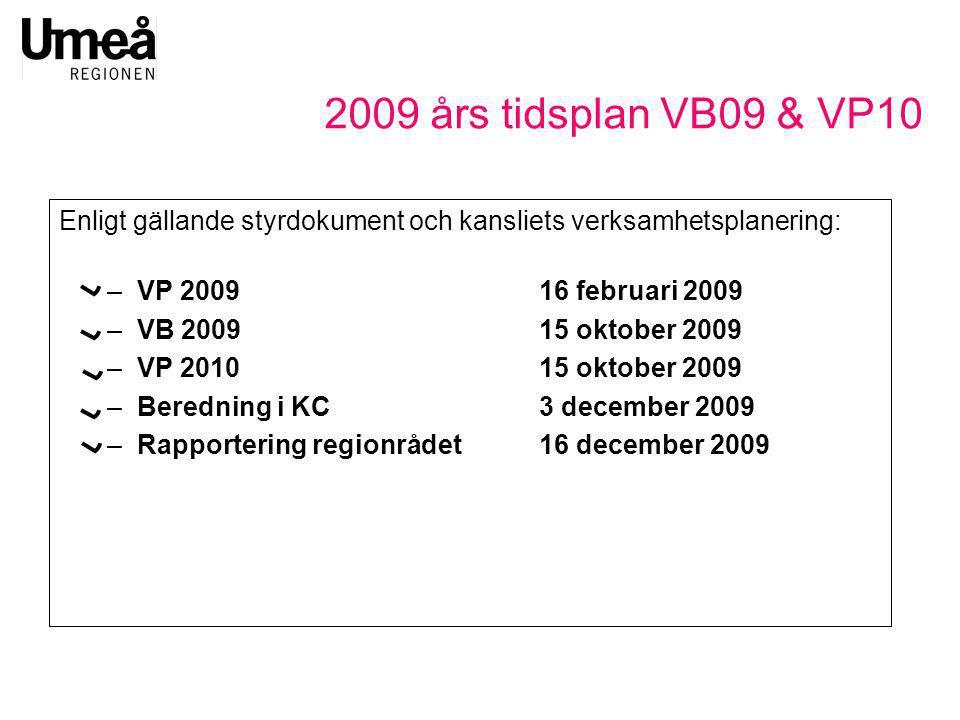 2009 års tidsplan VB09 & VP10 Enligt gällande styrdokument och kansliets verksamhetsplanering: –VP 200916 februari 2009 –VB 200915 oktober 2009 –VP 20