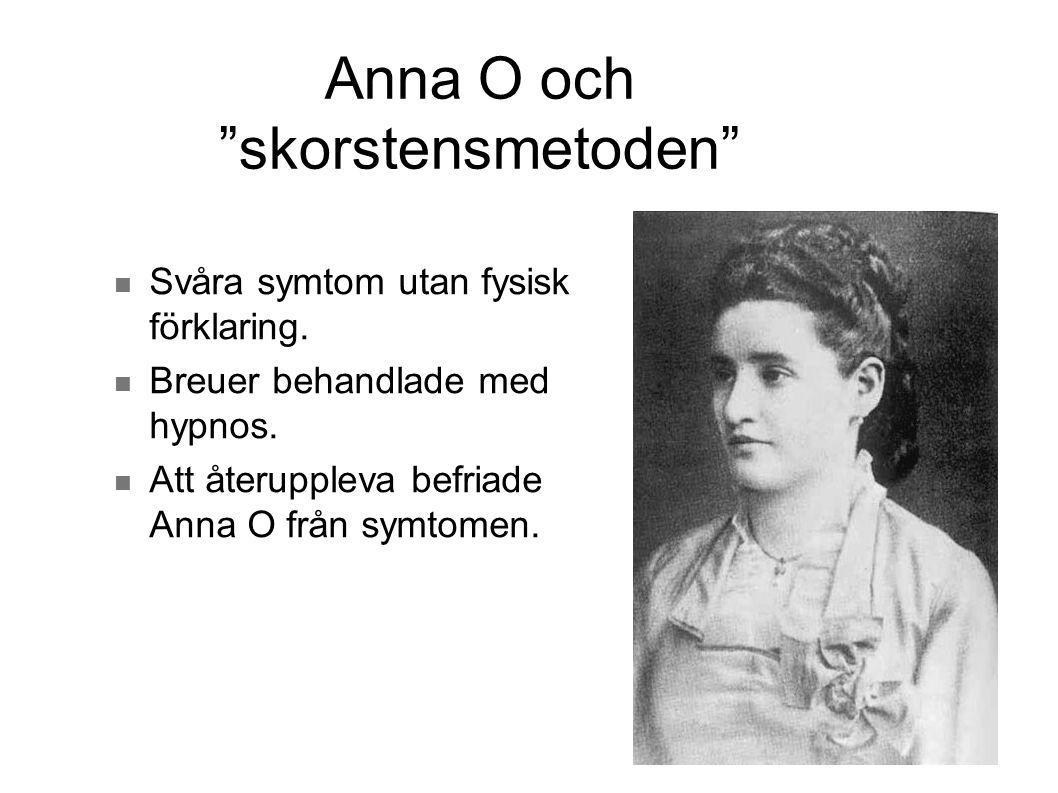 """Anna O och """"skorstensmetoden""""  Svåra symtom utan fysisk förklaring.  Breuer behandlade med hypnos.  Att återuppleva befriade Anna O från symtomen."""