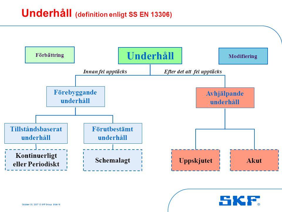 October 30, 2007 © SKF Group Slide 16 Underhåll (definition enligt SS EN 13306) Efter det att fel upptäcksInnan fel upptäcks Underhåll Förebyggande un