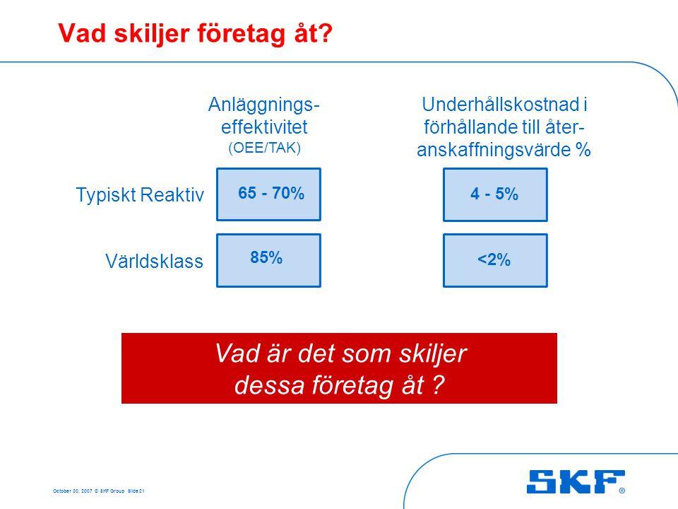 October 30, 2007 © SKF Group Slide 21 Vad skiljer företag åt? Anläggnings- effektivitet (OEE/TAK) Världsklass Underhållskostnad i förhållande till åte