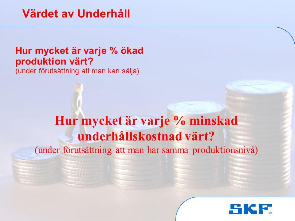 October 30, 2007 © SKF Group Slide 25 Hur mycket är varje % ökad produktion värt? (under förutsättning att man kan sälja) Hur mycket är varje % minska