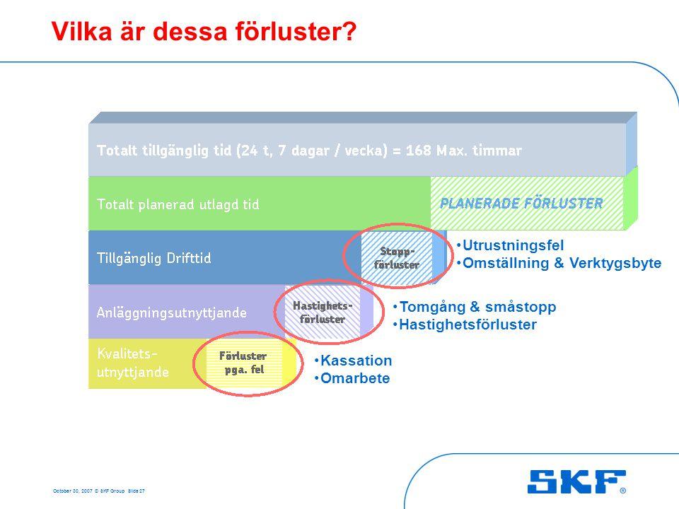 October 30, 2007 © SKF Group Slide 27 Vilka är dessa förluster? •Kassation •Omarbete •Utrustningsfel •Omställning & Verktygsbyte •Tomgång & småstopp •