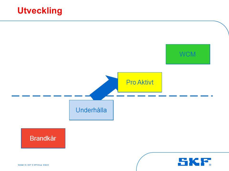 October 30, 2007 © SKF Group Slide 33 Utveckling Omedvetet okunnig Medvetet okunnig Medvetet kunnig Omedvetet kunnig Brandkår Underhålla Pro Aktivt WC