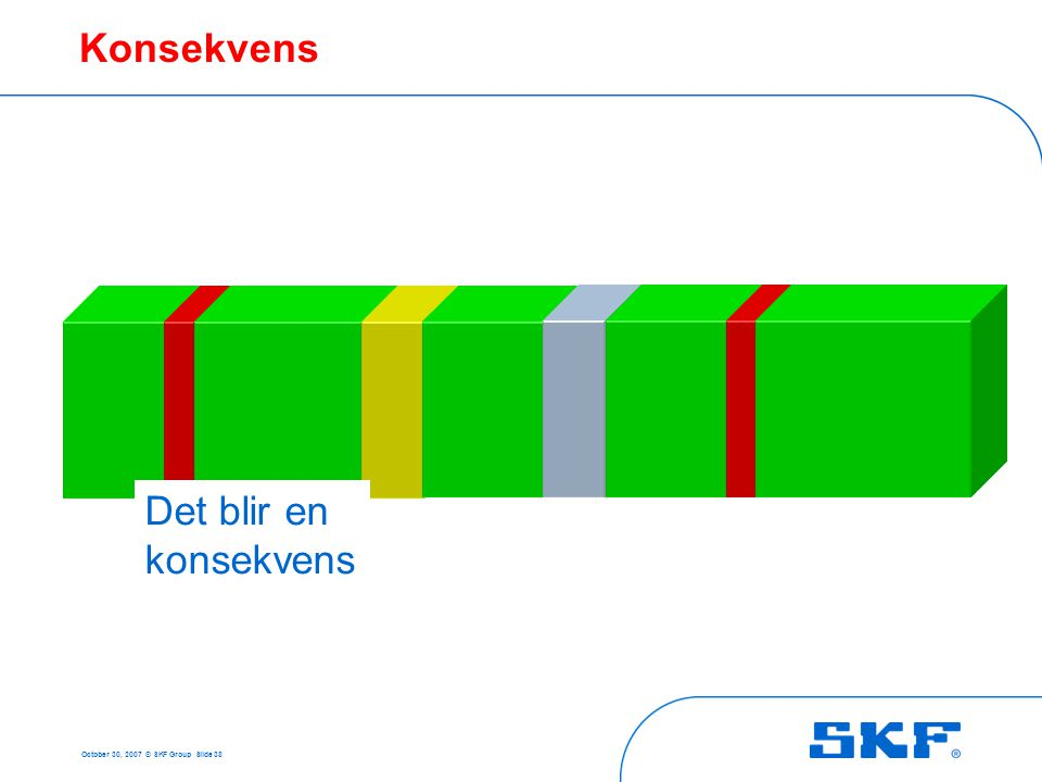 October 30, 2007 © SKF Group Slide 38 Konsekvens Det blir en konsekvens