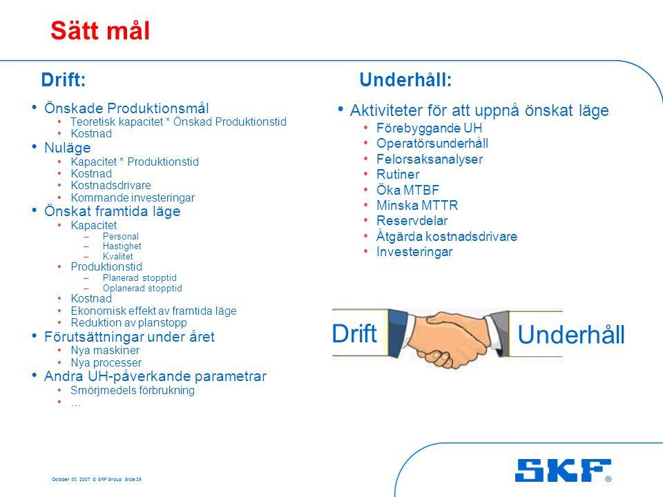 October 30, 2007 © SKF Group Slide 39 Sätt mål • Önskade Produktionsmål • Teoretisk kapacitet * Önskad Produktionstid • Kostnad • Nuläge • Kapacitet *