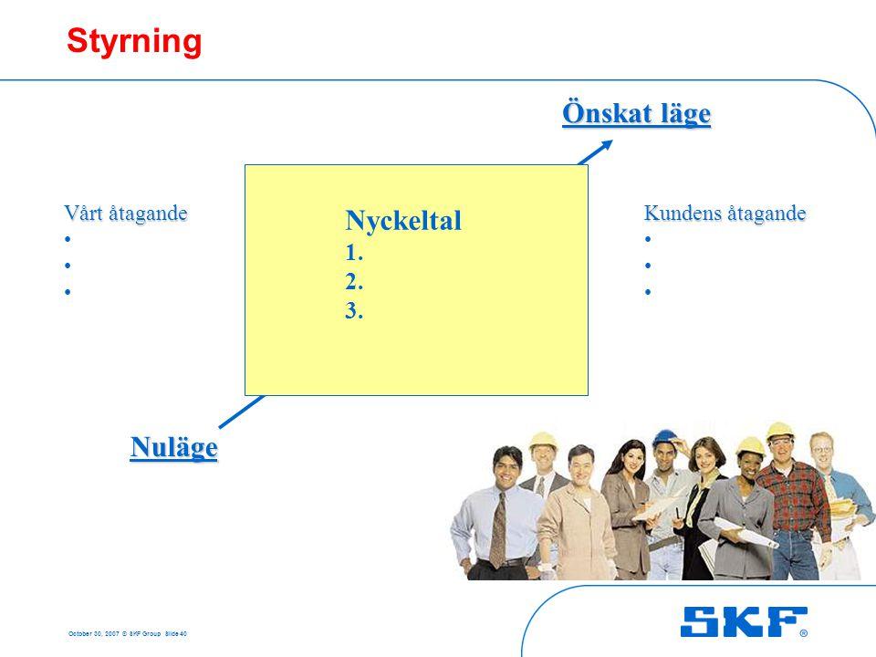 October 30, 2007 © SKF Group Slide 40 Kundens åtagande • Vårt åtagande • Nuläge Önskat läge Nyckeltal 1. 2. 3. Styrning