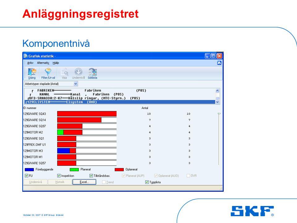 October 30, 2007 © SKF Group Slide 44 Anläggningsregistret Komponentnivå