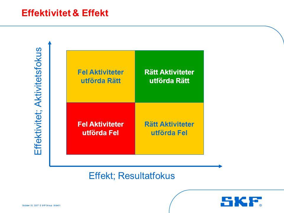October 30, 2007 © SKF Group Slide 51 Effektivitet & Effekt Fel Aktiviteter utförda Rätt Rätt Aktiviteter utförda Rätt Fel Aktiviteter utförda Fel Rät