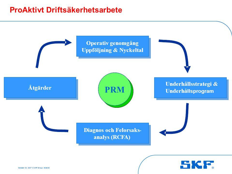 October 30, 2007 © SKF Group Slide 54 ProAktivt Driftsäkerhetsarbete Operativ genomgång Uppföljning & Nyckeltal Operativ genomgång Uppföljning & Nycke