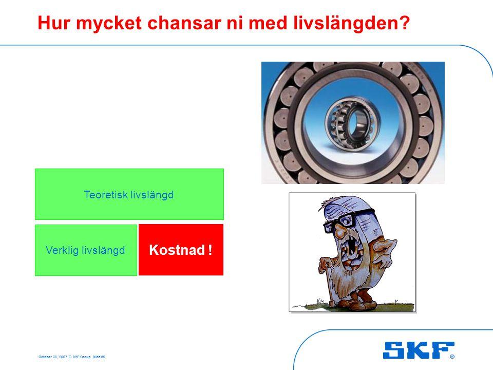 October 30, 2007 © SKF Group Slide 60 Hur mycket chansar ni med livslängden? Teoretisk livslängd Verklig livslängd Kostnad !