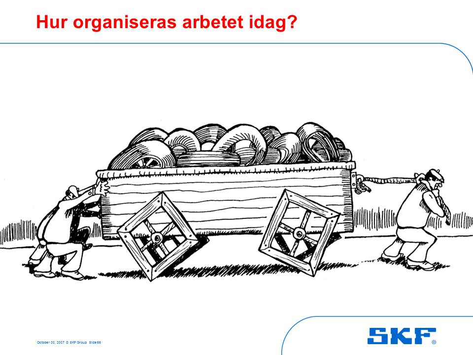October 30, 2007 © SKF Group Slide 66 Hur organiseras arbetet idag?