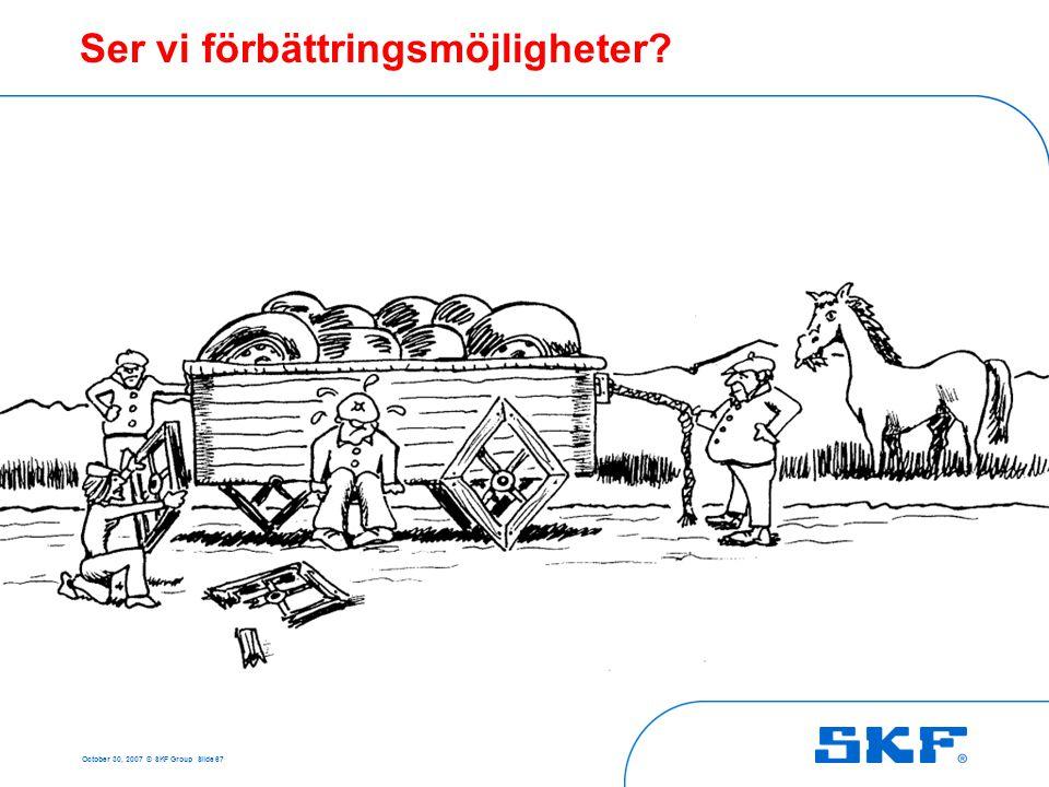 October 30, 2007 © SKF Group Slide 67 Ser vi förbättringsmöjligheter?