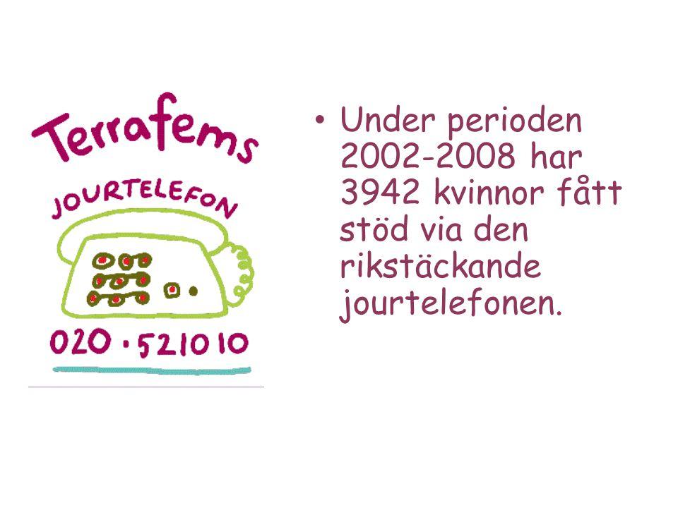 • Under perioden 2002-2008 har 3942 kvinnor fått stöd via den rikstäckande jourtelefonen.