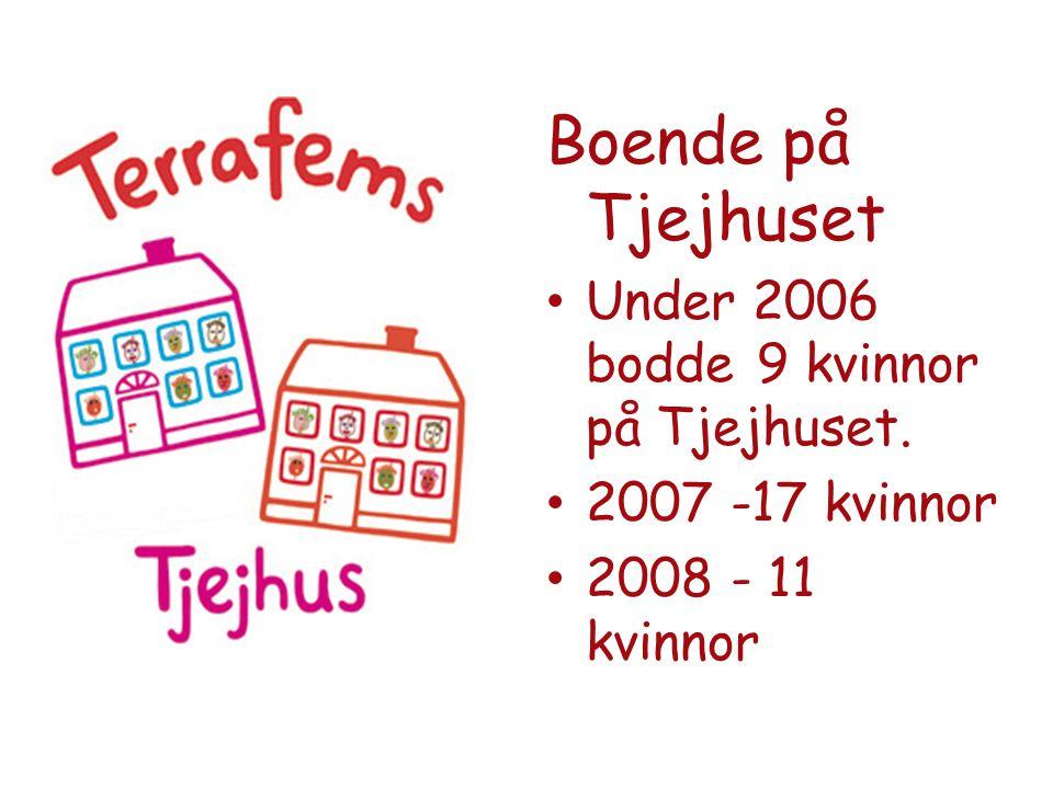 Boende på Tjejhuset • Under 2006 bodde 9 kvinnor på Tjejhuset.