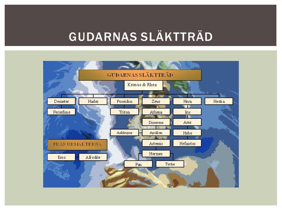 GUDARNAS SLÄKTTRÄD