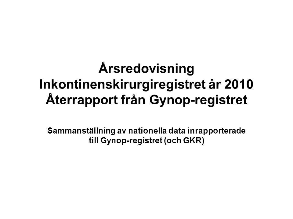 Årsredovisning Inkontinenskirurgiregistret år 2010 Återrapport från Gynop-registret Sammanställning av nationella data inrapporterade till Gynop-regis
